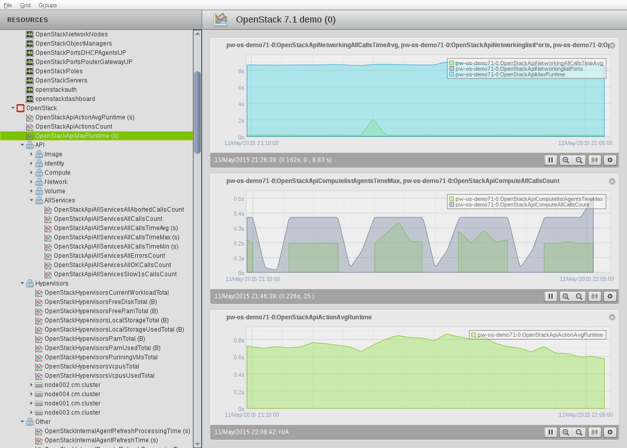 openstack-bright71-3.png
