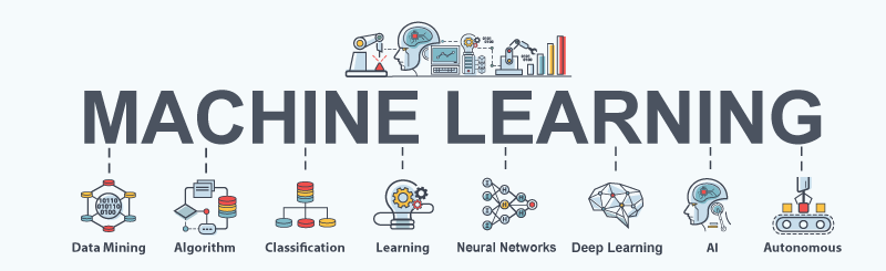 machine-learning-uses